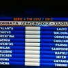 CALENDARIO SERIE A 2012-2013